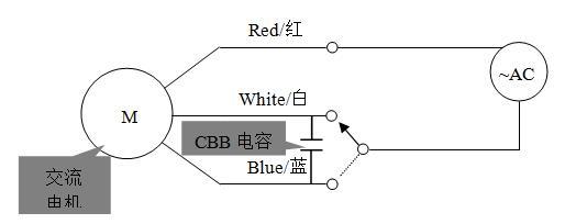 90系列oem蠕动泵电机接线步骤