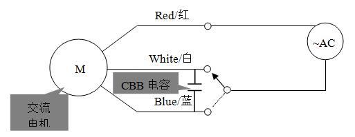 60交流同步减速电机接线  接线说明: 将1脚和0脚接入AC 220V,电机顺时针运转,转速固定,转速误差10%。由于不建议TH15泵头反转,此产品只能顺时针运转。 60交流异步减速电机接线  接线说明: 红线和白线接AC 220V时,电机顺时针运转;红线和蓝线接交流AC 220V时,电机逆时针运转。 60直流减速电机接线   接线说明: 红线接正,黑线接负,电机顺时针运转;红线接负,黑线接正,电机逆时针运转。